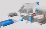 Выбор газгольдера для частного дома