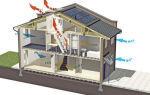 Особенности монтажа вентиляции в частном доме