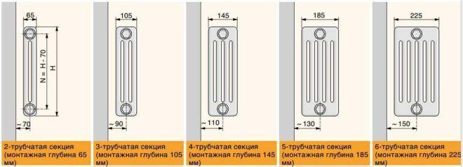 Чугунный радиатор МС 140 500 может иметь от двух до шести колон труб