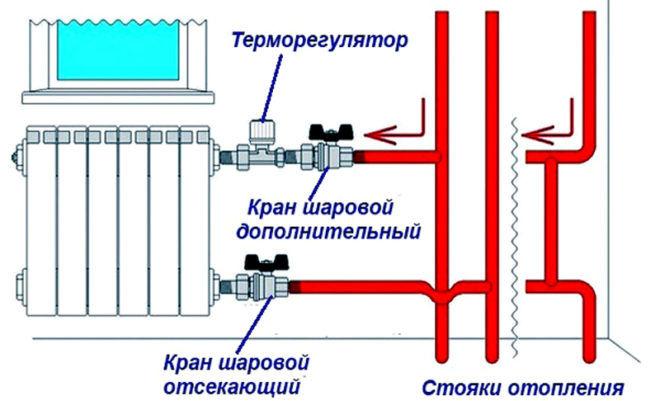 Диагональная схема подключения радиатора в однотрубной системе применяют байпас