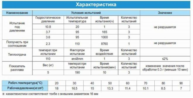 Особенности труб из сшитого полиэтилена 29