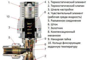 Механическая жидкостная термоголовка