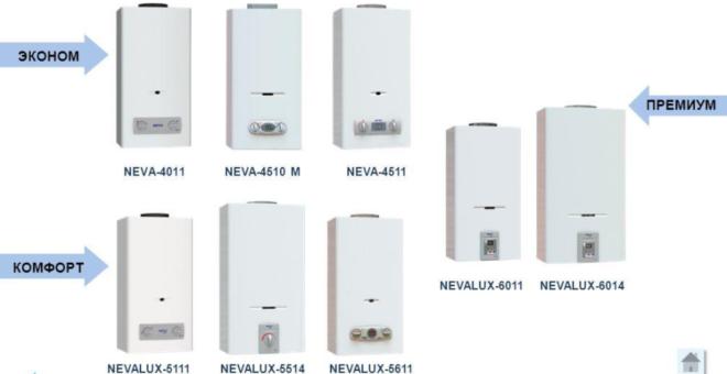 Модельный ряд газовых колонок Нева