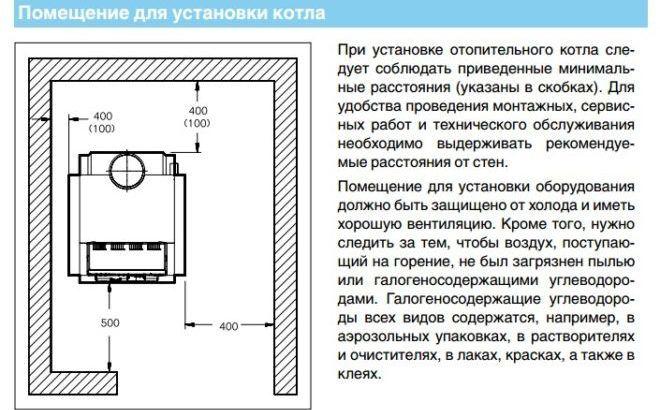 Монтаж напольного газового котла Buderus logano G234