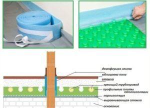Особенности монтажа демпферной ленты
