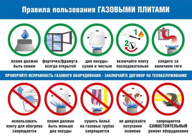 Правила безопасности эксплуатации газа