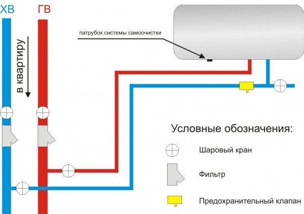 Предохранительный обратный клапан для водонагревателя