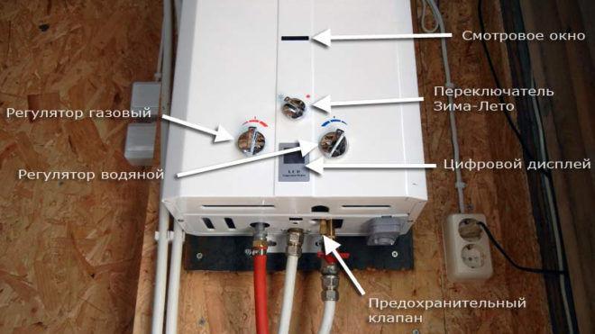 Примерное устройство газового агрегата