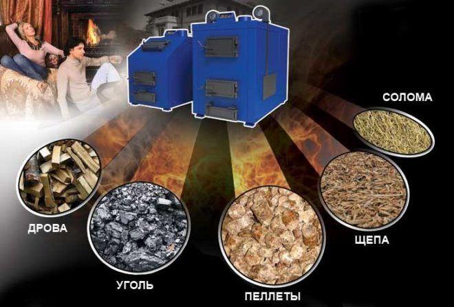Продукты сгорания для котла