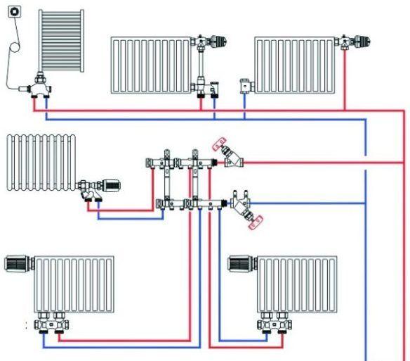 Схема лучевой системы