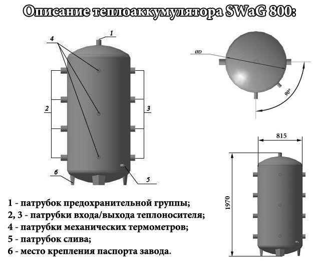Схема теплоаккумулятора SWaG 800