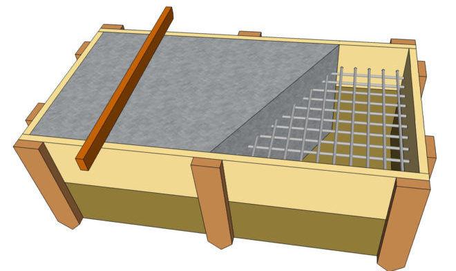 Схематическое изображение слоёв фундаментальной части печки