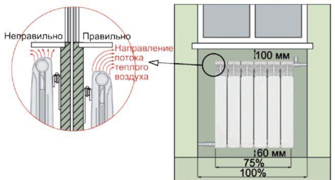Установочные размеры биметаллического радиатора SIRA RS Bimetal
