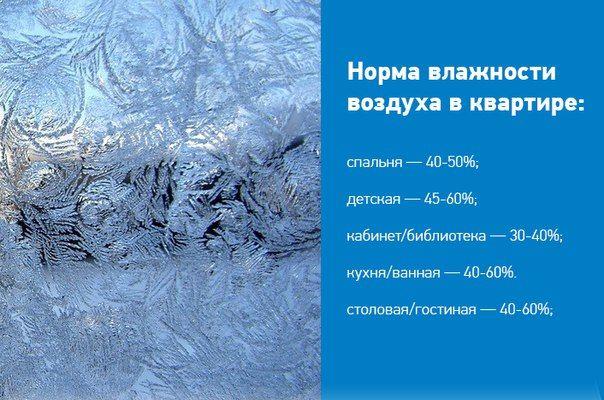 Для детских дошкольных учреждений гост – определяет оптимальные нормы температуры от 18 до 22 °c в холодный период и 22–24 °c в теплый.
