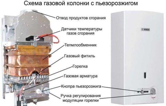 Пьезорозжиг газовой колонки