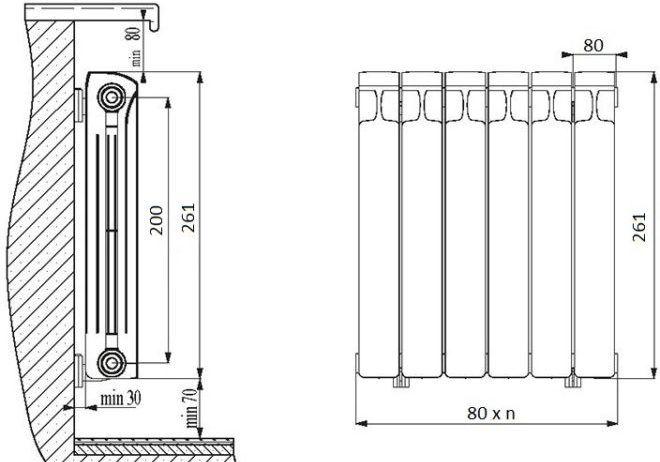 Параметры радиатора RIFAR Base 200
