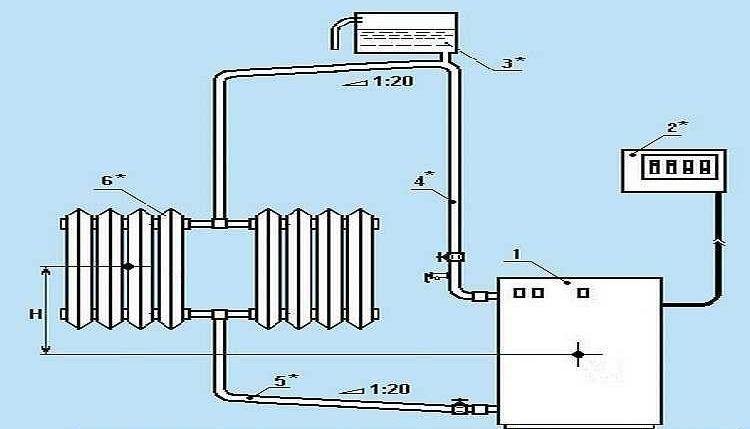 Как сделать расширительный бак для отопления своими руками 90