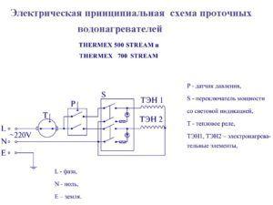 Пример схемы проточных водонагревателей THERMEX STREAM
