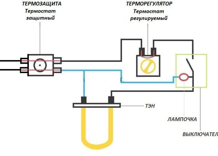 Проточные водонагреватели Термекс
