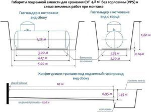 Схема чертежа установки газгольдера