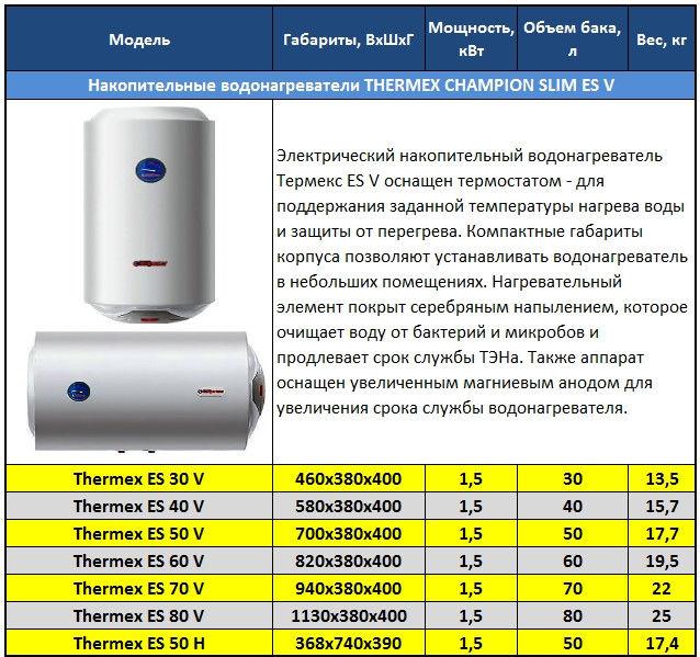 THERMEX ER 50 V