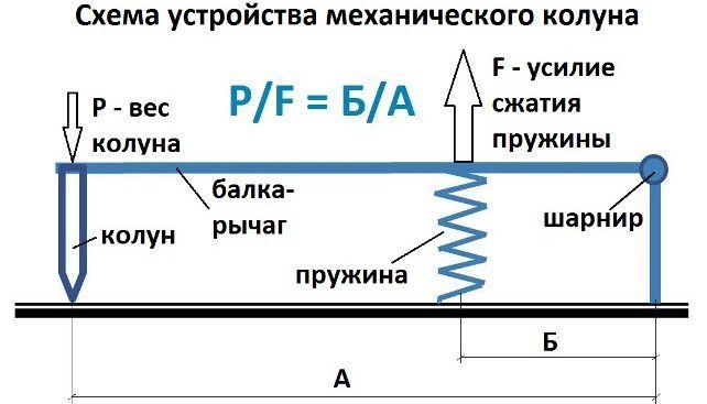 Как сделать механический колун