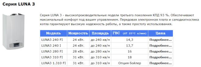 Категория конденсационных котлов Baxi