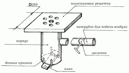 Конструкция стационарного горна