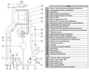 Котел газовый конденсационный Baxi Duo-tec Compact