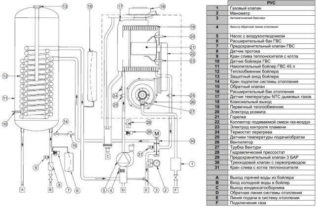 Котел газовый конденсационный Baxi NUVOLA Duo-tec 16