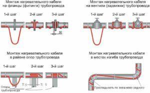 Наружный монтаж кабеля