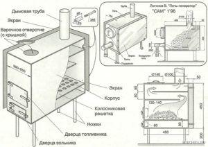 Основные элементы металлической печи для бани