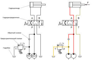 Схема дровокола с двумя насосами