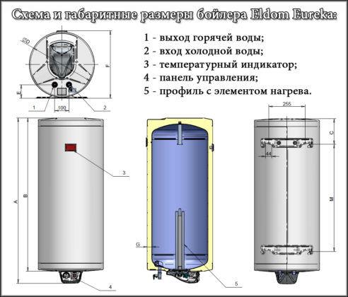 Схема и габаритные размеры бойлера Eldom Eureka