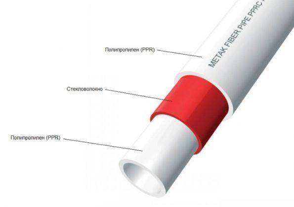Схема полипропиленовой трубы для теплого пола