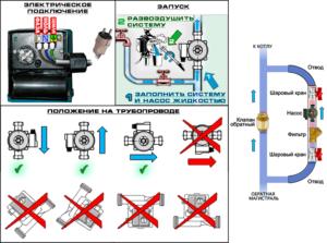 Схема установки циркуляционного насоса