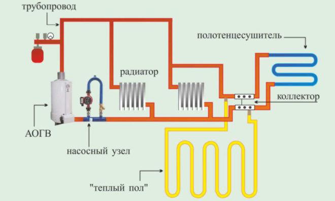 Схема устройства системы водяного теплого пола