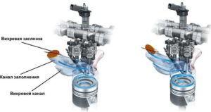 Устройство заслонки для трубопровода