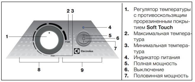 Electrolux ECH/AG-2000MF