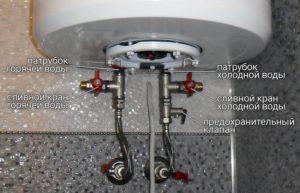 Способы слива воды из бойлера
