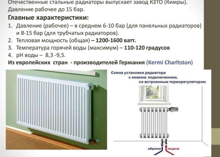 Трубчатые стальные радиаторы Kermi