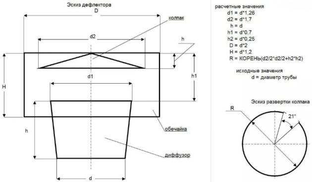 эскиз и точные размеры дефлектора