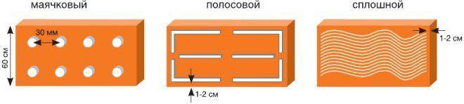 Нанесение клея на плиты Пеноплэкс