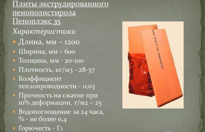 Стандартная длина плит утеплителя Пеноплекс