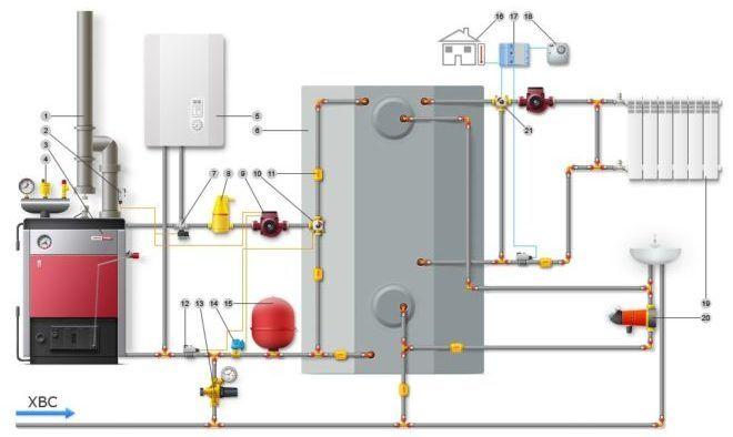 Многоконтурная система отопления