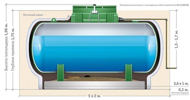 Монтаж газгольдера можно производить как непосредственно при возведении здания, так и после завершения строительных работ