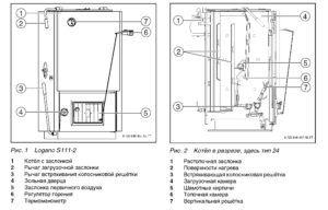 Отопительный котел Buderus Logano S111-2 32 D