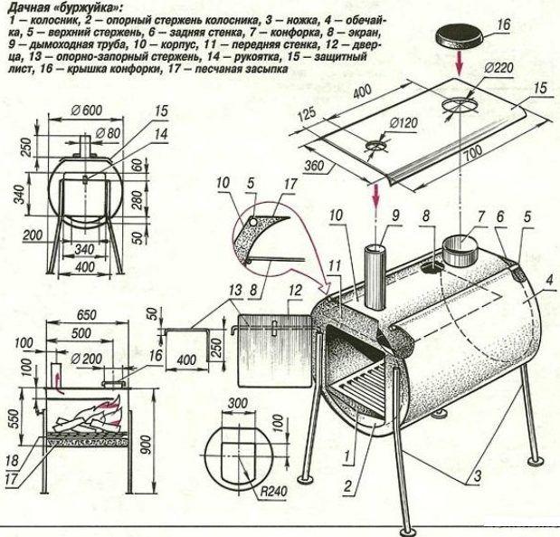 Печка из металлической бочки