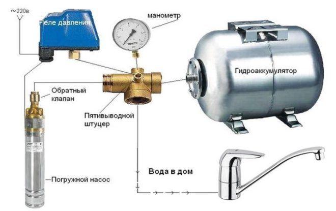 Подключение реле давления к трубопроводу с помощью специального тройника