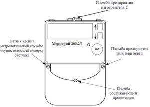 Схема пломбировки электросчетчика